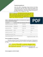 Alasan Pennggunaan Fluoroquinolone Gemifloxacin