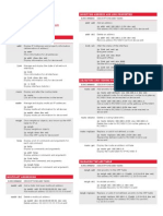 Rh Ip Command Cheatsheet 1214 Jcs Print