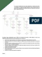 Sistemas Financieros y Comerciales