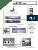 Diagrama Unifilar  RE + IPMUX