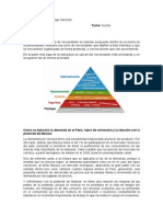 Tarea de Marketing Empresarial 2