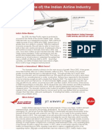 Indian Airline Analysis