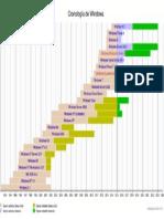 Cronologia de Windows