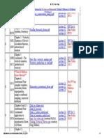 M E 521 Home Page3