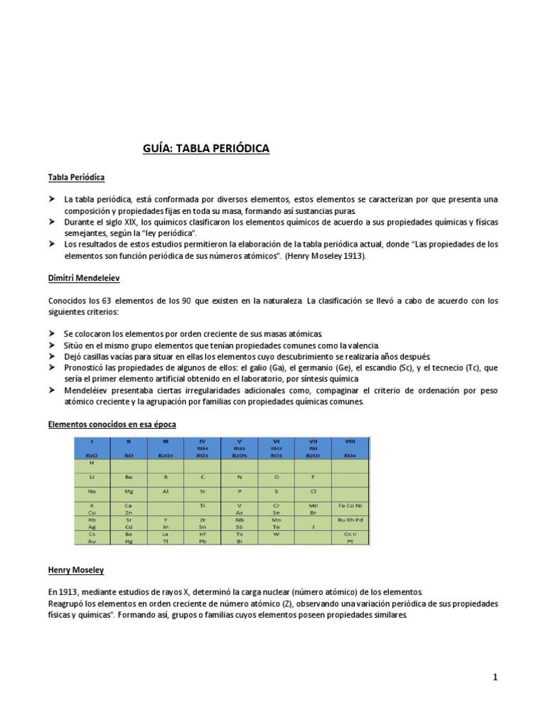 Gua tabla periodica completa urtaz Images