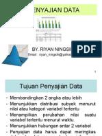 penyajian data biostat