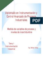 P&ID y PFD