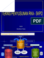 RKA-SKPD
