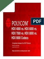 Polycom HDX Comparision