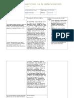 MIII-U3- Actividad 3. Causas y Consecuencias de La Intervención Francesa en México