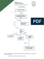 DiagramasSecuencias_DABDA