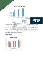 Demography Report