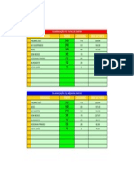 Ranking 2015 - Pontos Das Associações Atualizado Até 26-10