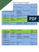 Daftar Perusahaan Magang Dan Penelitian Tkpb 2010