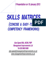 Competency Matrix Ppt
