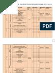 Evaluacion del PEI.doc