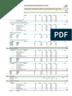 Presp. Analitico CD, Gg, Gs y l