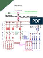 4 - Diagrama Práctico de Un Tablero Principal