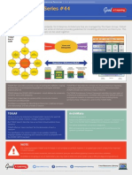 GoodElearning TOGAF Poster 44 - ToGAF and ArchiMate
