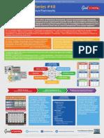 GoodElearning TOGAF Poster 48 - ToGAF Other Architecture Frameworks