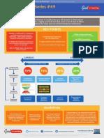 GoodElearning TOGAF Poster 49 - The Enterprise Continuum