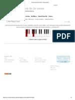 Piano Chord de Do Menor_ C Min Acordes
