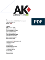 prova escrita qg akkari team