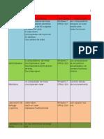 WillmanJavier JerezMalagon Diag Plan de Mejoramiento