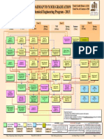 2013-9-30-Chemical Engineering Road Map 2013