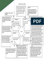 conceptplannerthesunforwebpage docx