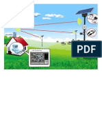 Wireless Video Solar Application