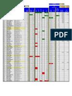 Talladega2 - Results