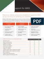 Bulletproof Brochure AWS Service Levels