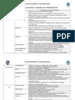 Cartel de Actitudes y Valores Del Área de Comunicación