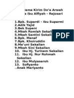 Daftar Nama Kirim Doa Mbak Umi