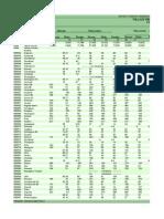 2011 Census 2725 Part b Dchb Pune 6