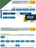 Value Determination Sample