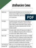 analisis extrafinanciero cemex