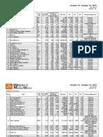 PSE Market Watch