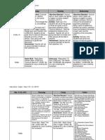 Lesson Plan 03.22-26