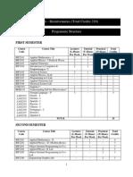 B.Tech - Bioinformatics.pdf