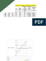 Determinación de La Renta o Producción de Equilibrio en El Modelo Del Multiplicador