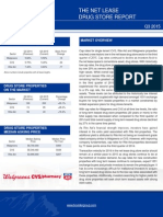 Net Lease Drug Store Report | The Boulder Group