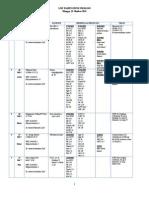 List Pasien DIVISI Urologi 25 Okt 2015