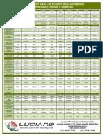 Tabela Prática Para Aplicações de Elastômeros