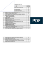 Daftar Publikasi Ilmiah Prof. Zadeh