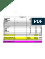 Qarghayi ANP Estimation
