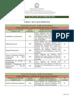 Anexo i - Das Vagas Ofertadas - Edital No 126 2015 - Professor Pronatec Ifpb - Joao Pessoa