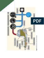 Sistema Connesso Al Tubo Di Pitot in Un Aeromobile
