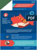Infografía de Recurso Vs SAT sobre retención y declaración de impuestos presentada por el Instituto Estatal de Educación Pública de Oaxaca (IEEPO) entre 2010 y 2015.